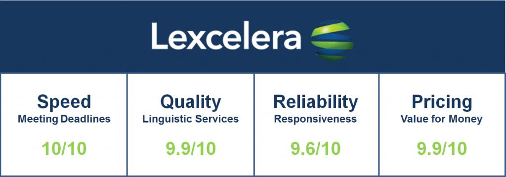 lexcelera customer satisfaction survey